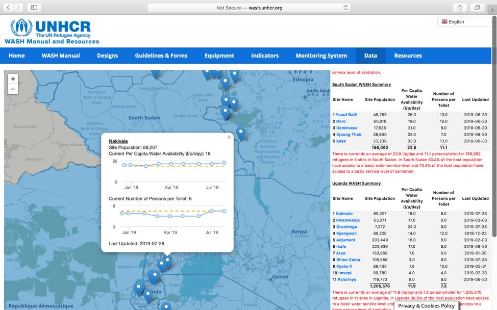 UNHCR data portal